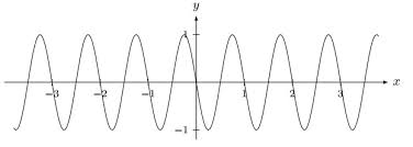 questions on graphs of trigonometric functions