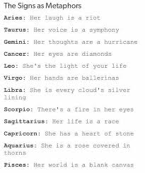 zodiac signs horoscopes quotes characters are associated with zodiac signs