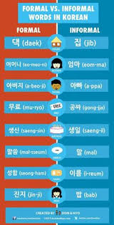 28 awesome korean alphabets a to z learning korean pinterest