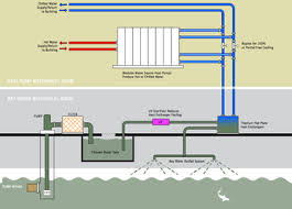file schematic diagram of bay water heating and cooling system at