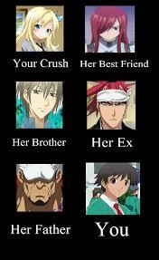 Meme Crush - anime crush meme by kagebankai on deviantart
