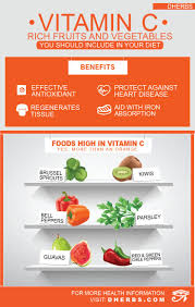75 best health infographics images on pinterest infographics