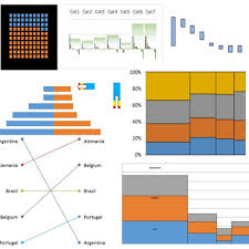 radar chart template elioleracom birthday card layout