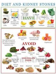 home remedies and best foods for kidney stones diet plan