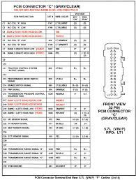 index of gearhead efi wiring