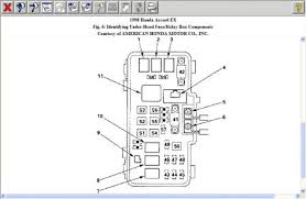 98 honda accord alarm wiring diagram wiring diagram and