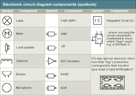 bbc gcse bitesize inputs and outputs in electronic circuits