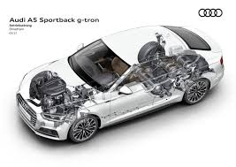 engine for audi a5 clean and fit for the future 2 0 tfsi engine in the audi a4 avant