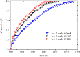 entropy free full text a lattice gas automata model for the