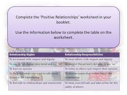 respectful relationships a study about balance ppt download
