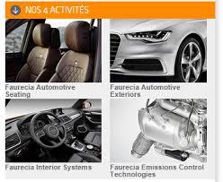 faurecia sieges d automobile la qualite client traitement des réclamations et amélioration la