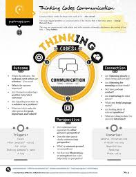Good Communication Skills To Put On A Resume Best 25 Effective Communication Skills Ideas On Pinterest
