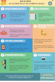 quote goals are dreams with deadlines how to write an action plan to achieve goals infographic bon vita
