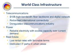 international network services philippines global sourcing of services philippines