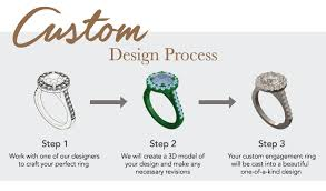 design an engagement ring custom engagement ring design bay area walnut creek davidson