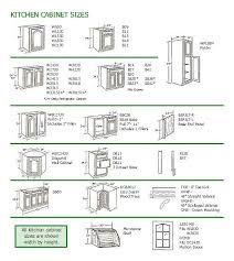 Kitchen Cabinet Depth HBE Kitchen - Standard cabinet depth kitchen