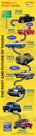 334 best ford pick u0027m up u0027s images on pinterest pickup trucks