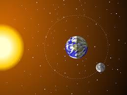 eclipse lesson plans and lesson ideas brainpop educators