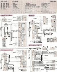 2001 mercedes c240 fuse diagram wiring diagram simonand