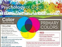 the psychology of color in home decoration infographic home
