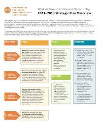 13 best strategic planning concepts images on pinterest