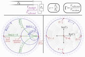 heardhomecom surprising filesmith chart explanationsvg wikimedia