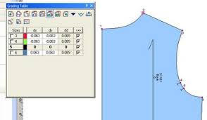 pattern and grading software how to create grade rules 3 fashion incubator