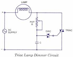 is light a form of energy electronic light dimmers use a potentiometer to vary resistance how