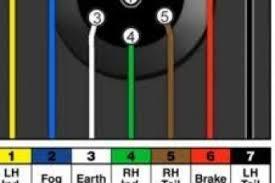 renault kangoo towbar wiring diagram renault wiring diagrams