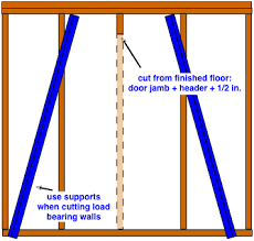 How To Remove Load Bearing Interior Wall How To Frame For A Door Opening Do It Yourself Help Com