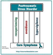 Dsm 5 Desk Reference Ptsd Posttraumatic Stress Disorder Symptoms And Causes Dsm 5