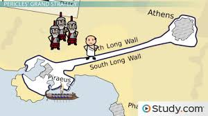 peloponnesian war and thucydides video u0026 lesson transcript