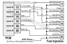 1993 1995 fuel injector circuit diagram jeep 4 0l