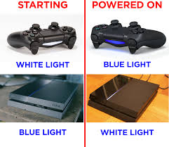 ps4 controller white light got a ps4 for christmas does this bug anyone else gaming