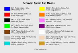 what each color means inspiring colour moods contemporary best ideas interior