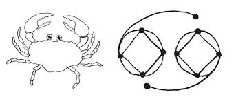 Glyph Symbol - cancer symbol and astrology sign glyph astrostyle com