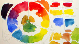 confused by color mixing let u0027s make a color wheel