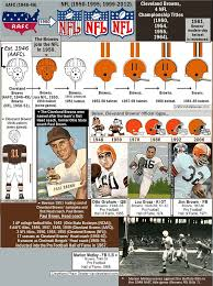 brown s day 103 best cleveland browns images on brownies