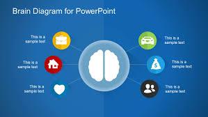 templates for powerpoint brain brain diagram powerpoint template slidemodel
