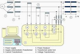 transformer routine test measurement of no load loss and current