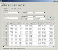 Saturated Steam Table Chempute Software Steam And Water Physical Properties
