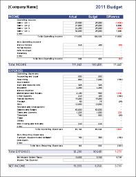 small business annual budget template business budget template for