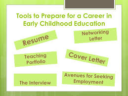 cover letter for early childhood educator introduction to early childhood education ppt