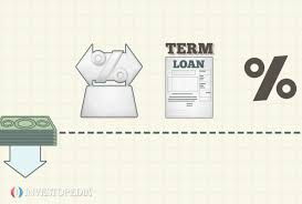 term loan video investopedia