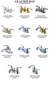 zspmed of nice bathroom sink faucet parts diagram 87 in with