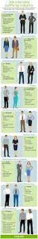 what youve always wanted to know about fashion best 25 interview clothes ideas on pinterest business