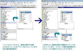 最適化モジュール ansys designxplorer 有限要素法マルチフィジックス