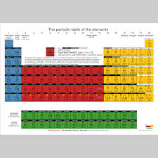 Halogen On Periodic Table Periodic Table A4 Size Pack Of 20 U2013 Periodic Table Shop
