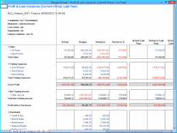 Profit And Loss Spreadsheet Template by Profit And Loss Forecast Template Protection And Controls Engineer