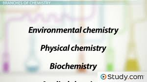 what is chemistry definition history u0026 branches video